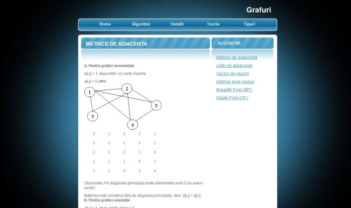 Atestat informatica Grafuri
