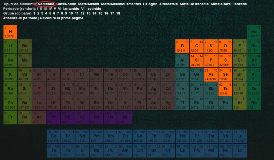 Atestat informatica Tabelul periodic al lui Mendeleev