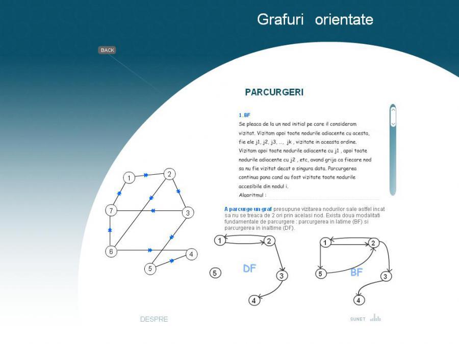 Atestat informatica Grafuri orientate