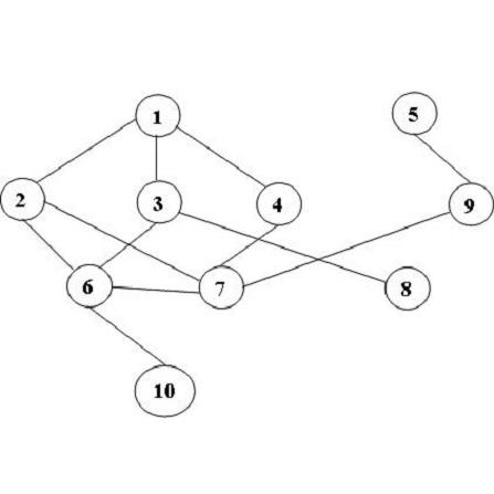 Atestat informatica Grafuri v2