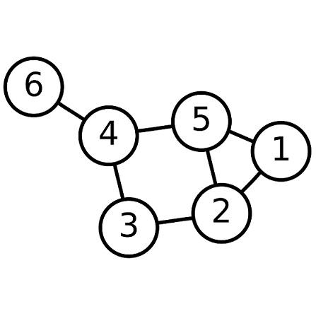 Atestat informatica Grafuri neorientate