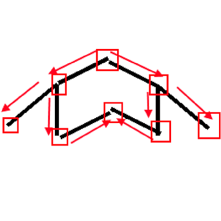 Atestat informatica Strategia simetriei